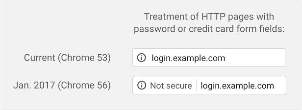 security-alert-before-after-address-bar